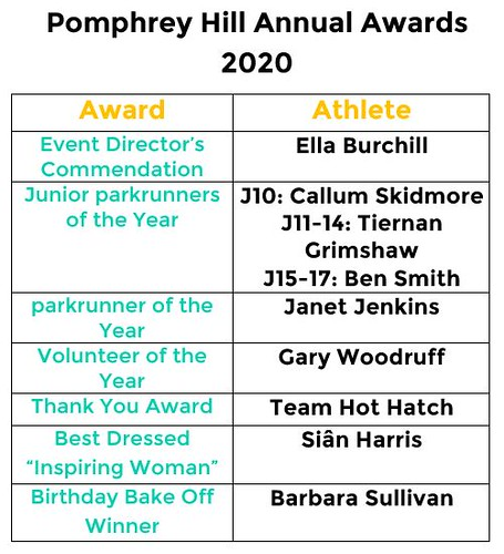 Pomphrey Hill Annual Awards 2020
