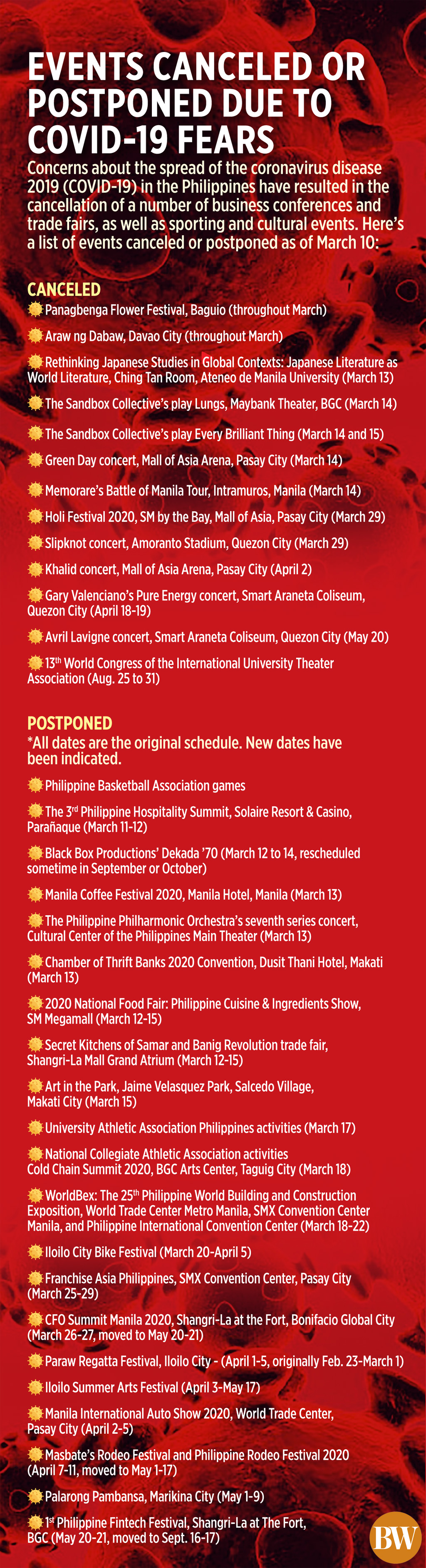 Philippine events cancelled or postponed due to COVID-19 fears (as of 03/11/20)