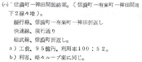 信濃町神田短絡案