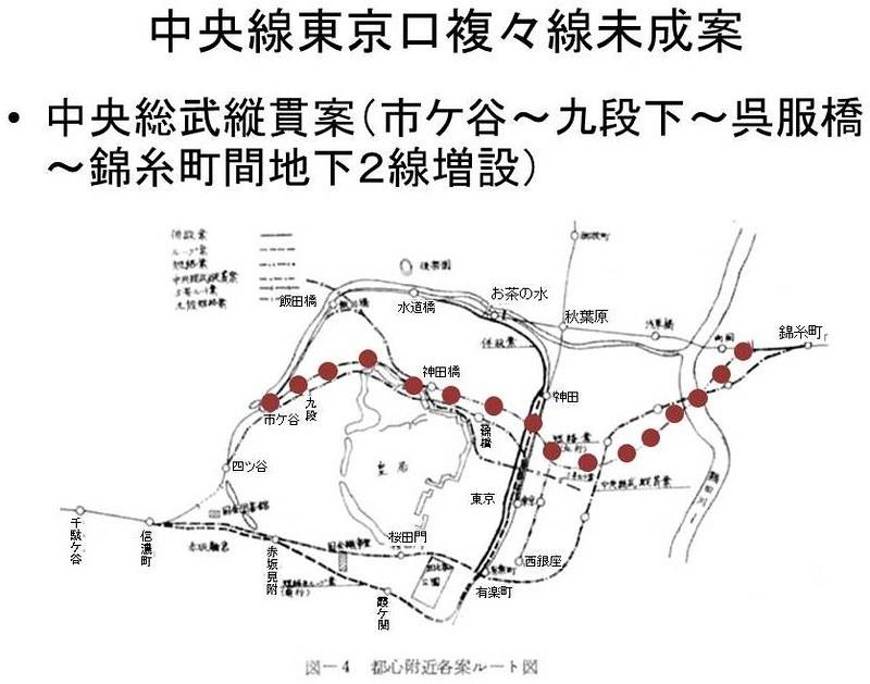 中央線東京口複々線化未成線案 (5)