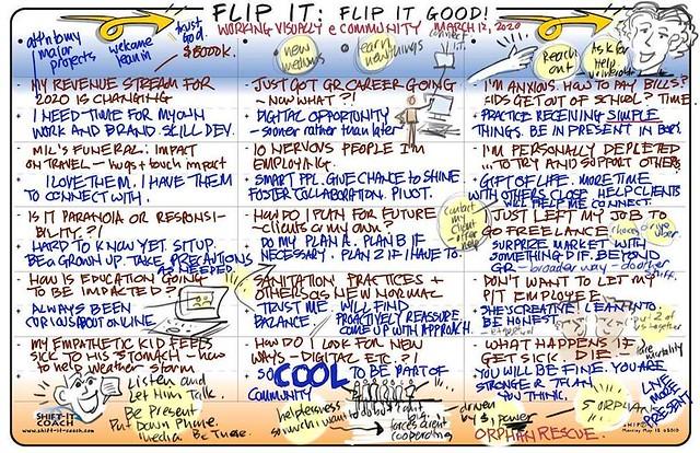 Flip It, Flip It Good Map - March 12, 2020, Working Visually eCommunity