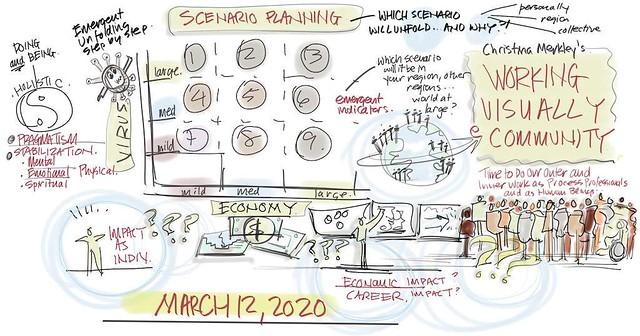 Working Visually Drop-In Webinar, March 12, 2020