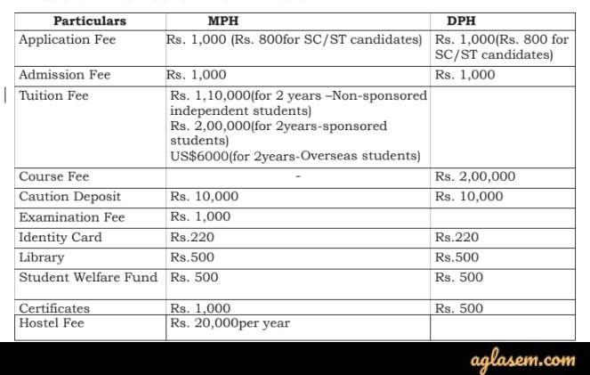 Fee Structure for SCTIMST Admission and Entrance Exam 2020 - MPH and DPH