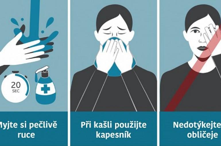Prevence proti nákaze koronavirem