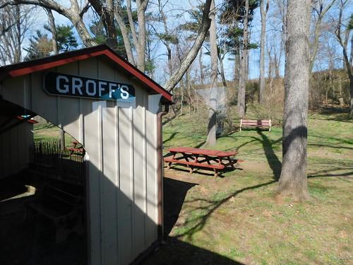 Groffs