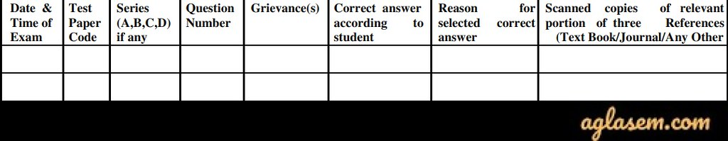 CUCET 2020 Answer Key Objection