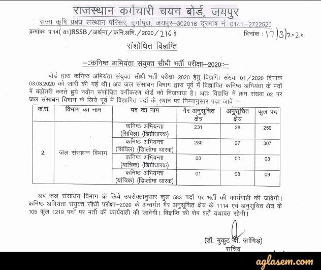 Rajasthan JE Rajasthan JE 2020 / RSMSSB JEN 2020: Exam Dates Announced, Pattern, Syllabus