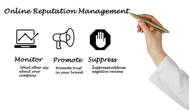 Local Social Media Brand Reputation Management Services Stockton CA