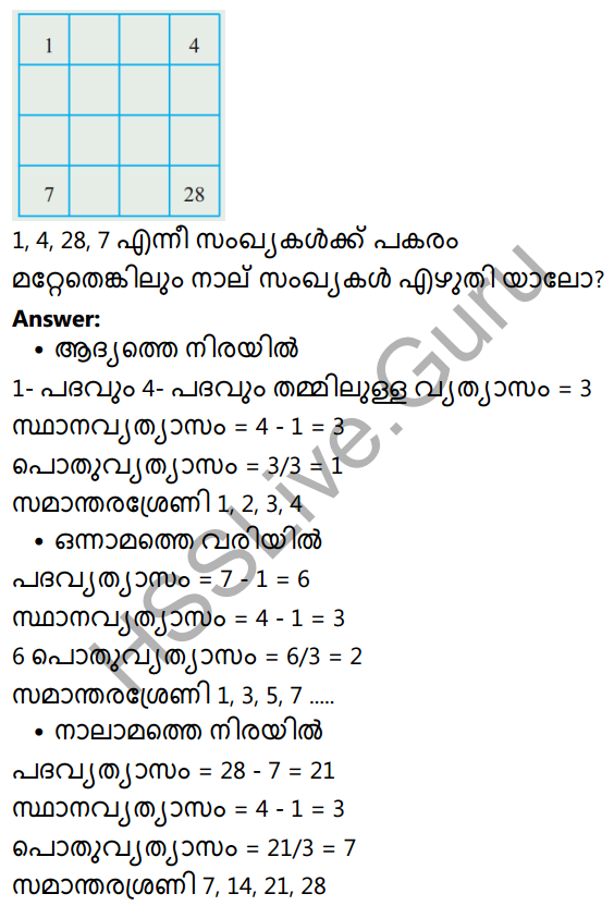 Kerala Syllabus 10th Standard Maths Solutions Chapter 1 Arithmetic Sequences in Malayalam 24
