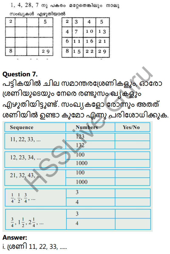 Kerala Syllabus 10th Standard Maths Solutions Chapter 1 Arithmetic Sequences in Malayalam 26