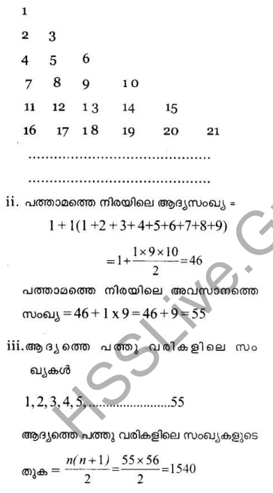 Kerala Syllabus 10th Standard Maths Solutions Chapter 1 Arithmetic Sequences in Malayalam 52