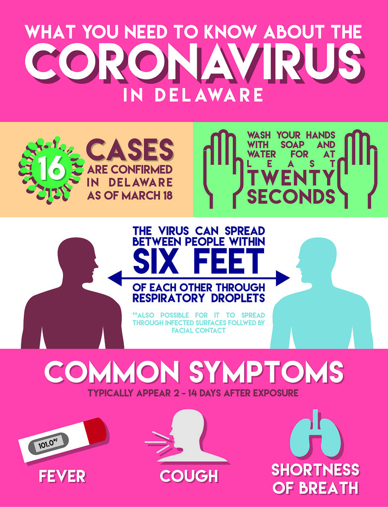 What you need to know about the coronavirus in Delaware