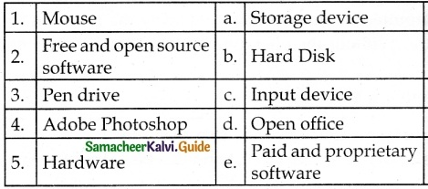 Samacheer Kalvi 6th Science Guide Term 3 Chapter 6 Hardware and Software 3