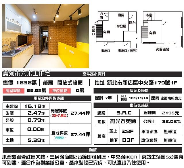 電梯物件推薦-美河市六米工作宅