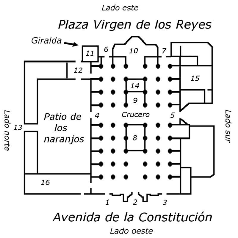 Catedralsevillapl