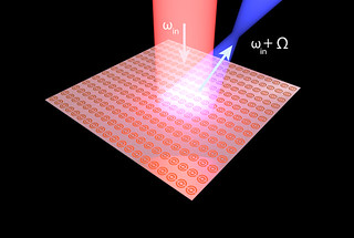 What goes in is not what comes out with a spatio-temporally modulated metasurface reflector.
