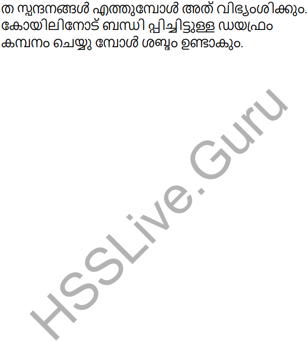Kerala Syllabus 10th Standard Physics Solutions Chapter 2 Magnetic Effect of Electric Current in Malayalam 37