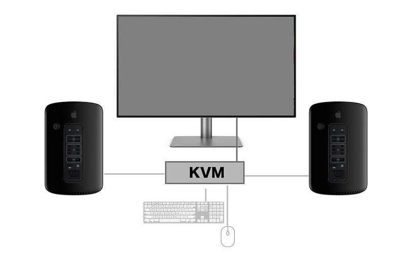 PD3220U_KVM_02