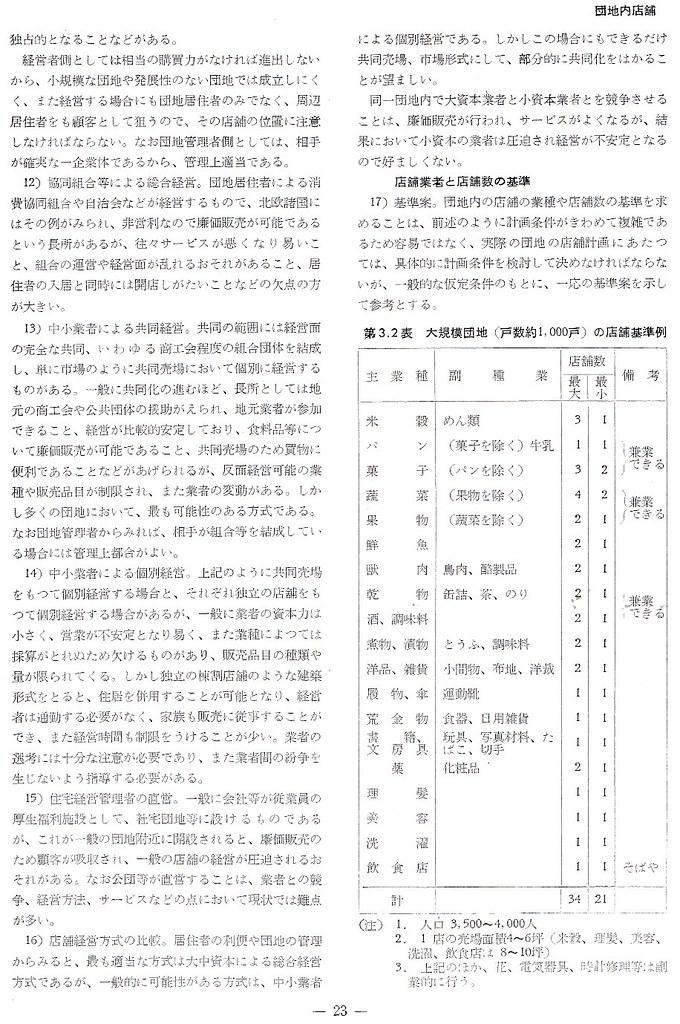 日本住宅公団団地内店舗研究 (13)