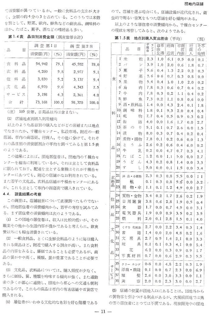 日本住宅公団団地内店舗研究 (8)