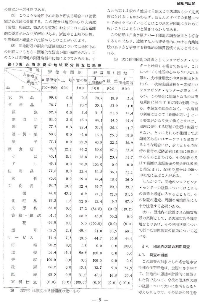 日本住宅公団団地内店舗研究 (6)