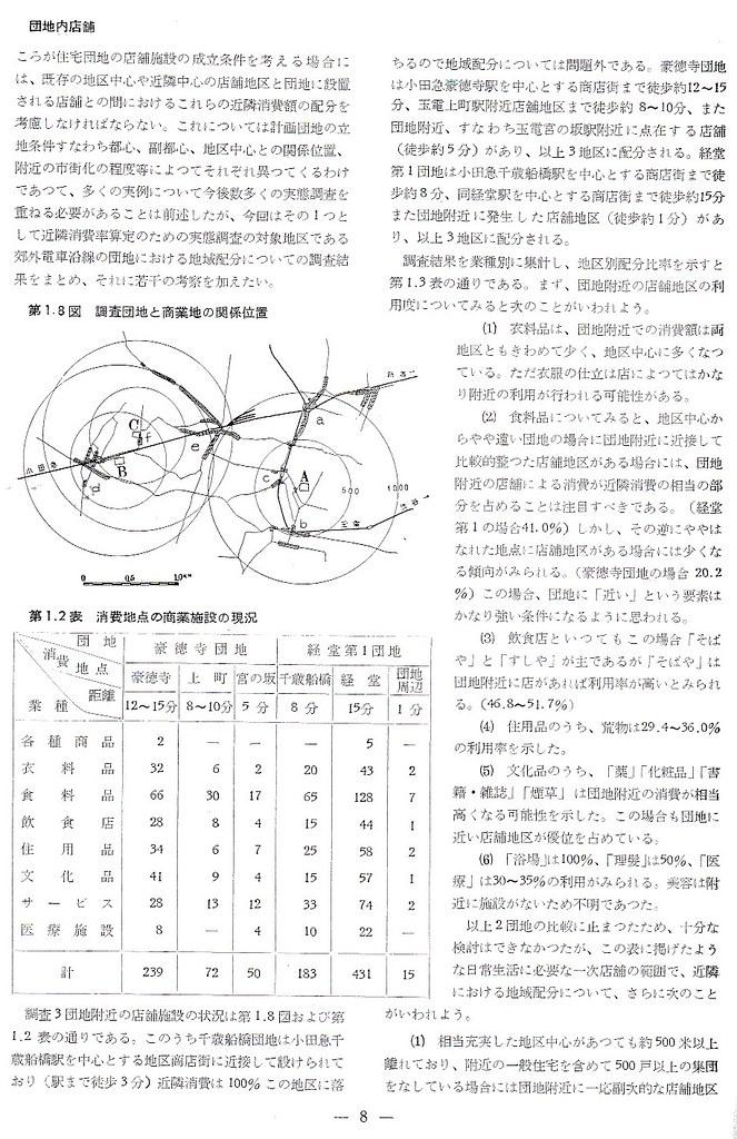 日本住宅公団団地内店舗研究 (5)