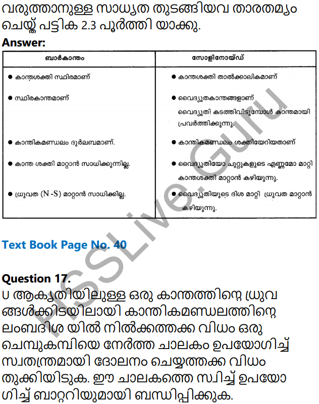 Kerala Syllabus 10th Standard Physics Solutions Chapter 2 Magnetic Effect of Electric Current in Malayalam 13