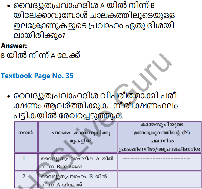 Kerala Syllabus 10th Standard Physics Solutions Chapter 2 Magnetic Effect of Electric Current in Malayalam 4