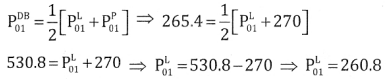2nd PUC Statistics Question Bank Chapter 2 Index Number - 14