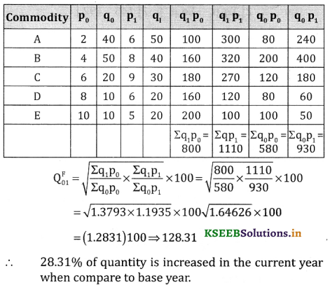2nd PUC Statistics Question Bank Chapter 2 Index Number - 74