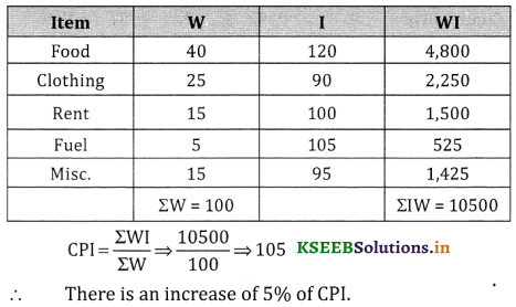 2nd PUC Statistics Question Bank Chapter 2 Index Number - 112