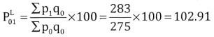 2nd PUC Statistics Question Bank Chapter 2 Index Number - 124