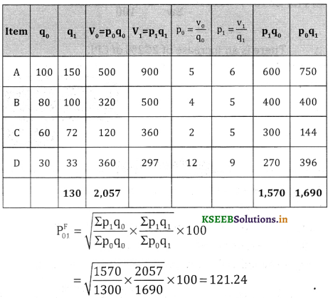 2nd PUC Statistics Question Bank Chapter 2 Index Number - 129