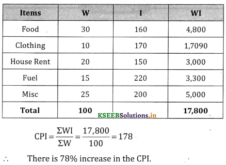 2nd PUC Statistics Question Bank Chapter 2 Index Number - 157