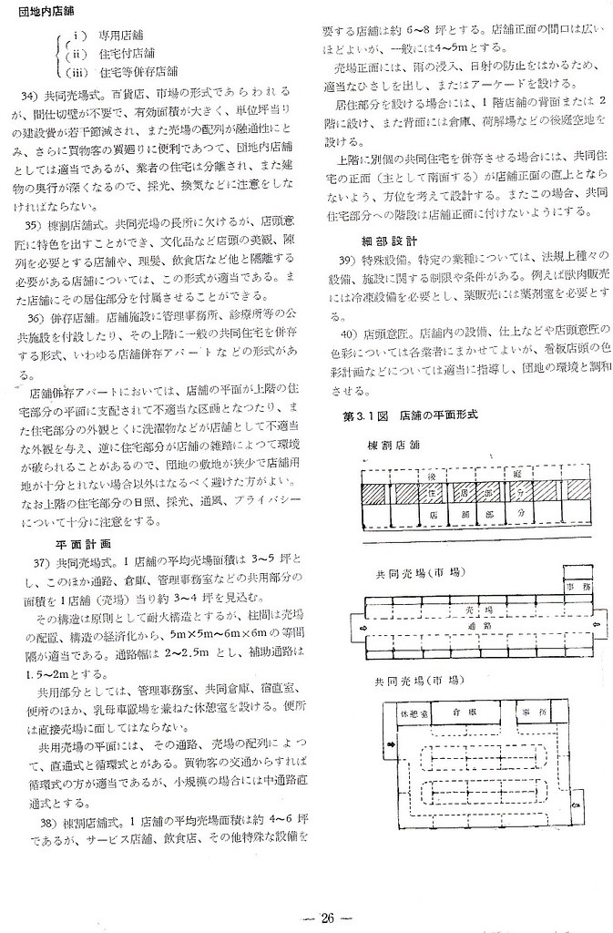 日本住宅公団団地内店舗研究 (16)