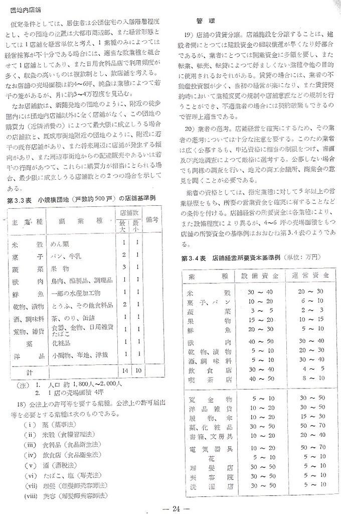 日本住宅公団団地内店舗研究 (14)