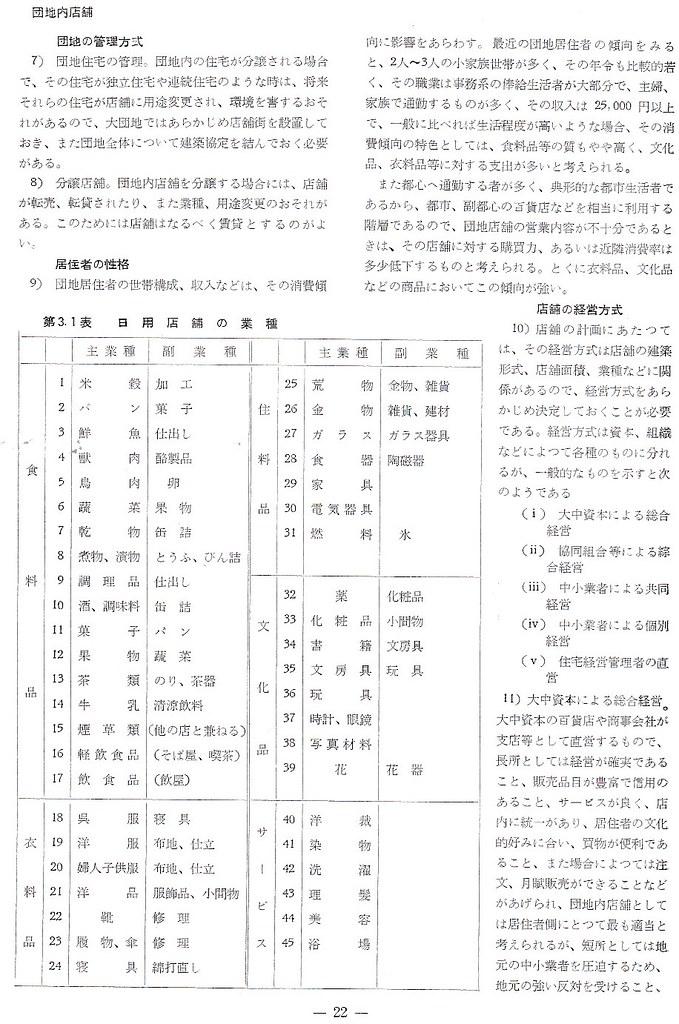 日本住宅公団団地内店舗研究 (12)