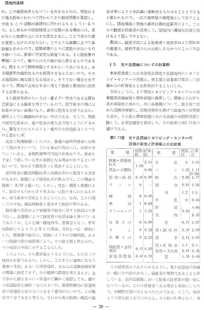 日本住宅公団団地内店舗研究 (10)