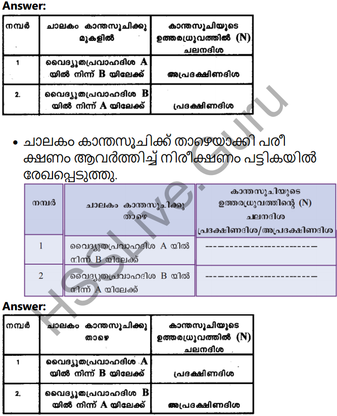 Kerala Syllabus 10th Standard Physics Solutions Chapter 2 Magnetic Effect of Electric Current in Malayalam 5