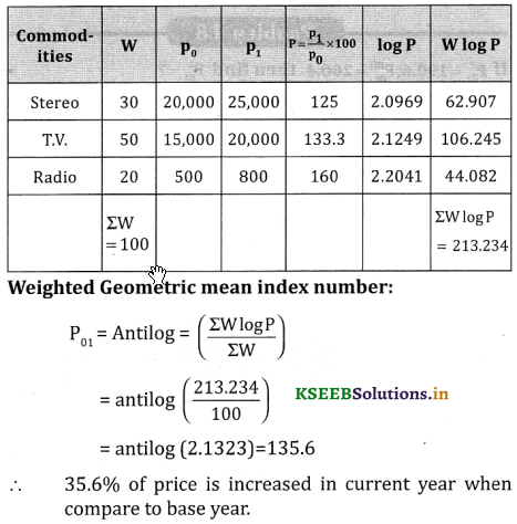 2nd PUC Statistics Question Bank Chapter 2 Index Number - 55
