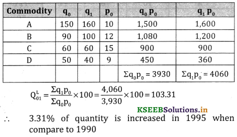 2nd PUC Statistics Question Bank Chapter 2 Index Number - 79