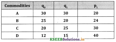2nd PUC Statistics Question Bank Chapter 2 Index Number - 80
