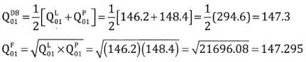2nd PUC Statistics Question Bank Chapter 2 Index Number - 84