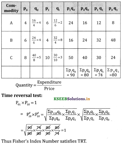 2nd PUC Statistics Question Bank Chapter 2 Index Number - 96