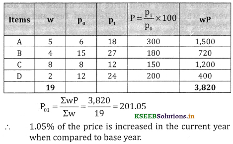 2nd PUC Statistics Question Bank Chapter 2 Index Number - 131