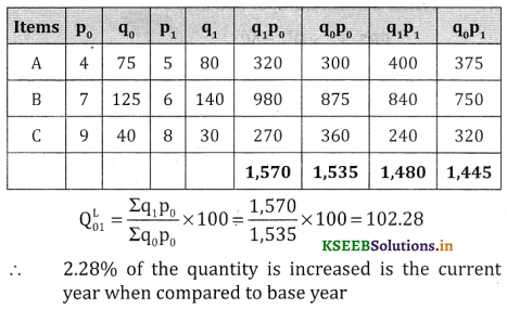 2nd PUC Statistics Question Bank Chapter 2 Index Number - 135