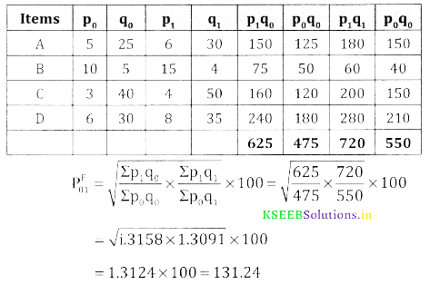 2nd PUC Statistics Question Bank Chapter 2 Index Number - 142