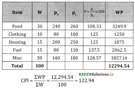 2nd PUC Statistics Question Bank Chapter 2 Index Number - 154