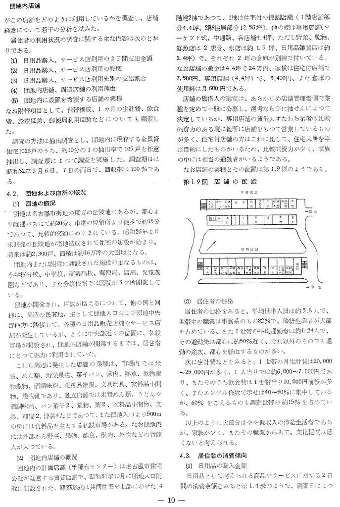 日本住宅公団団地内店舗研究 (7)