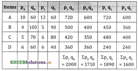 2nd PUC Statistics Question Bank Chapter 2 Index Number - 35